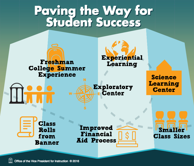 Paving The Way For Student Success News Office Of Instruction