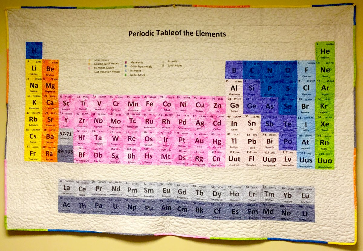 Advisor teams up with dae to offer chemistry study workshop news behind vencills desk hangs a periodic table of elements that she handcrafted into a quilt the quilt is symbolic of her passion for science and art urtaz Gallery